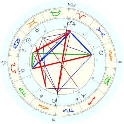 Tobey Maguire - natal chart (Placidus)
