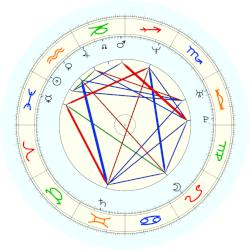 Cathy Freeman - natal chart (noon, no houses)