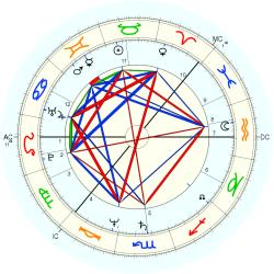 Dan Post - natal chart (Placidus)