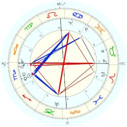 Rosemary DeCamp - natal chart (Placidus)