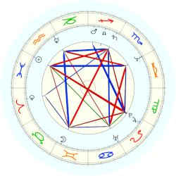 Jeffrey Immelt - natal chart (noon, no houses)