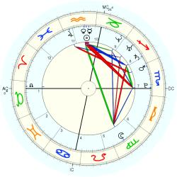Space: Challenger Disaster - natal chart (Placidus)