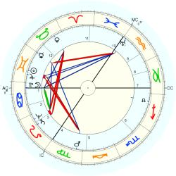 Barry Morse - natal chart (Placidus)