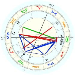 Physician 44485 - natal chart (Placidus)