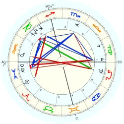 Mechanic 44498 - natal chart (Placidus)