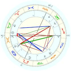 Nancy Launt - natal chart (Placidus)