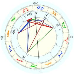 Engineer 44557 - natal chart (Placidus)