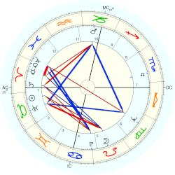 Jerry Mercer - natal chart (Placidus)