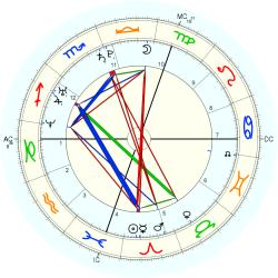 Birth Unusual 44624 - natal chart (Placidus)