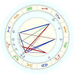 Nancy Pelosi - natal chart (noon, no houses)