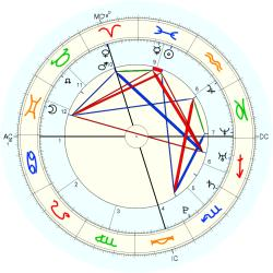 Family Distress 44978 - natal chart (Placidus)