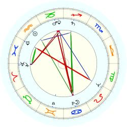 Stanley R. Rawn - natal chart (noon, no houses)