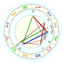 John E. Warnock - natal chart (noon, no houses)