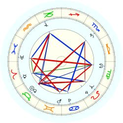 Maurice R Greenberg - natal chart (noon, no houses)