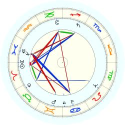 James V. Lafrankie - natal chart (noon, no houses)