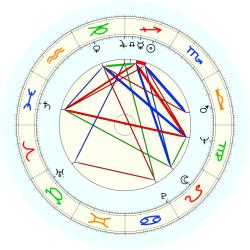 Murray K. McComas - natal chart (noon, no houses)