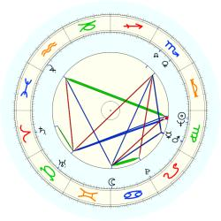Thomas G. Labrecque - natal chart (noon, no houses)