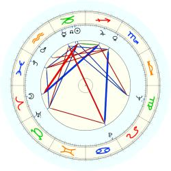 James Sinegal - natal chart (noon, no houses)