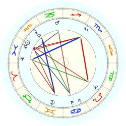 Kenneth H. Olsen - natal chart (noon, no houses)