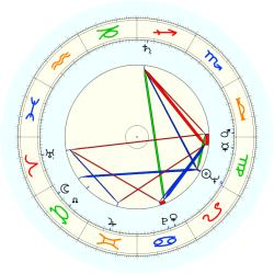 Gene Keiffer - natal chart (noon, no houses)