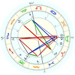 Matthew Savage - natal chart (Placidus)