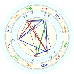 Samantha Runnion - natal chart (noon, no houses)