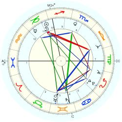 Isobel Black - natal chart (Placidus)