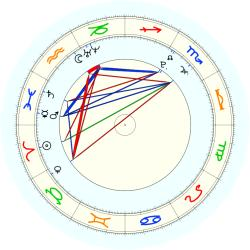 Missing Child 45758 - natal chart (noon, no houses)