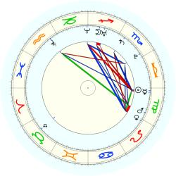 Missing Child 45763 - natal chart (noon, no houses)