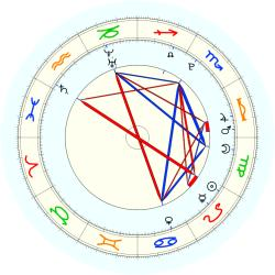 Missing Child 45765 - natal chart (noon, no houses)