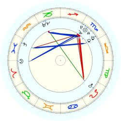 Missing Child 45766 - natal chart (noon, no houses)