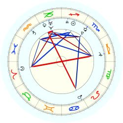 Missing Child 45769 - natal chart (noon, no houses)