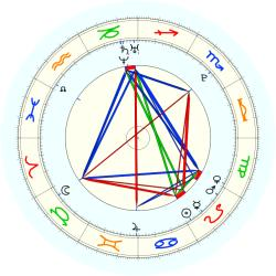 Missing Child 45780 - natal chart (noon, no houses)