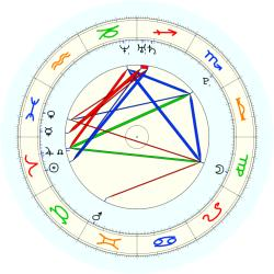 Missing Child 45782 - natal chart (noon, no houses)