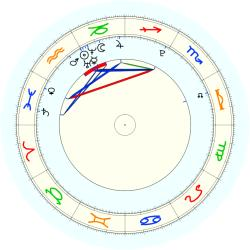 Missing Child 45788 - natal chart (noon, no houses)