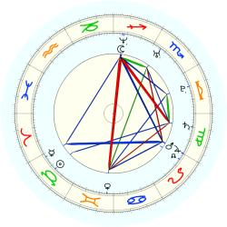 Missing Child 45791 - natal chart (noon, no houses)