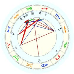 Missing Child 45830 - natal chart (noon, no houses)