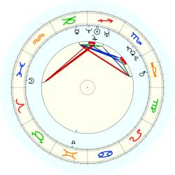 Missing Child 45832 - natal chart (noon, no houses)