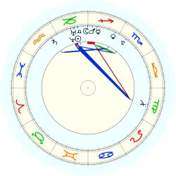 Missing Child 45833 - natal chart (noon, no houses)