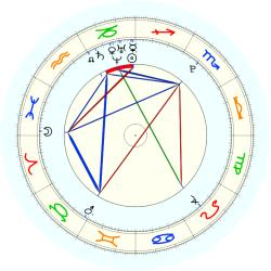 Missing Child 45837 - natal chart (noon, no houses)
