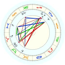 Missing Child 45840 - natal chart (noon, no houses)