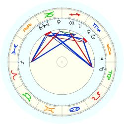 Missing Child 45841 - natal chart (noon, no houses)