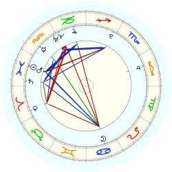 Missing Child 45845 - natal chart (noon, no houses)
