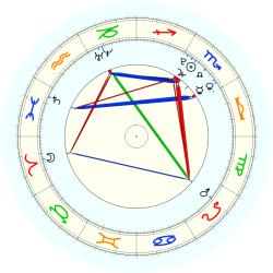 Missing Child 45847 - natal chart (noon, no houses)