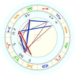 Missing Child 45848 - natal chart (noon, no houses)
