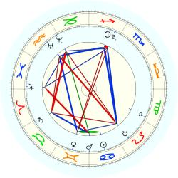 Missing Child 45849 - natal chart (noon, no houses)