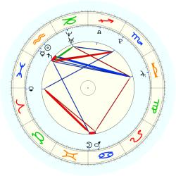 Missing Child 45872 - natal chart (noon, no houses)