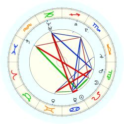 Missing Child 45876 - natal chart (noon, no houses)