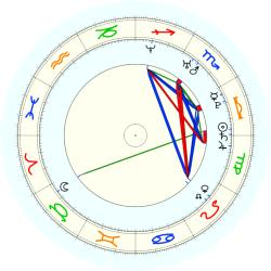 Missing Child 45878 - natal chart (noon, no houses)