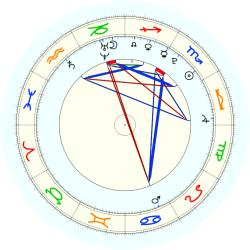 Missing Child 45916 - natal chart (noon, no houses)